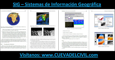 SIG – Sistemas de Información Geográfica