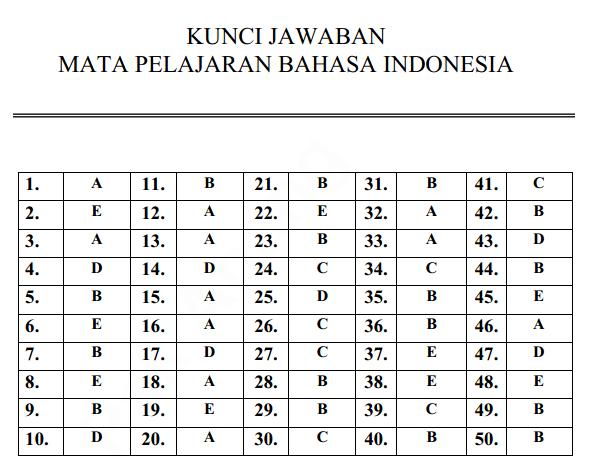Soal Dan Kunci Jawaban Latihan Un Unbk Usbn 2019 2020 Bahasa Indonesia Prodi Bahasa Pendidikan Kewarganegaraan Pendidikan Kewarganegaraan