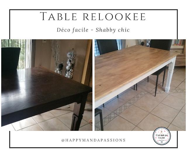 Décaper et relooker une table en bois Style Shabby chic