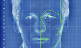 Automatic Face Recognition Technology