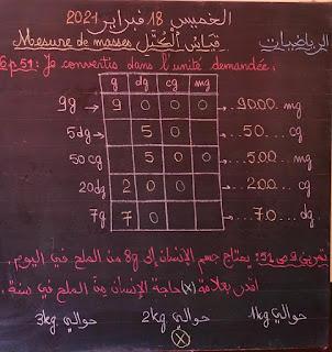تصحيح تمارين كتاب المفيد في الرياضيات للمستوى الرابع  الصفحتين 51 و 52