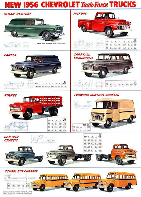 Truck Fenders Chevy Rear 1945