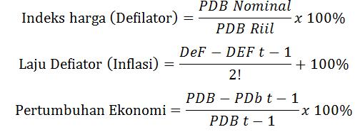 Pengertian Pendapatan Nominal Dan Riil Ilpeekom
