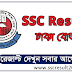 SSC Result 2018 Dhaka Board in Bangladesh
