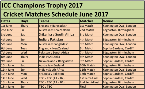 ICC Champions Trophy 2017 Matches Schedule