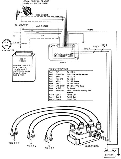 Wiring Diagram Blog: Ford 40 Spark Plug Wire Diagram