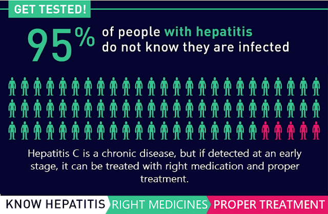 https://www.oddwayinternational.com/hepatitis-medicine