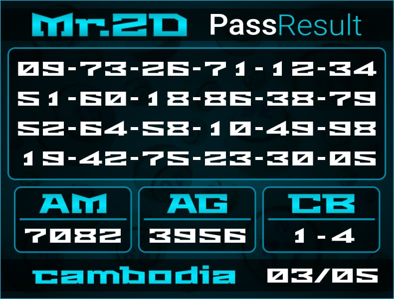 Mr.2D - Rumus Togel Cambodia