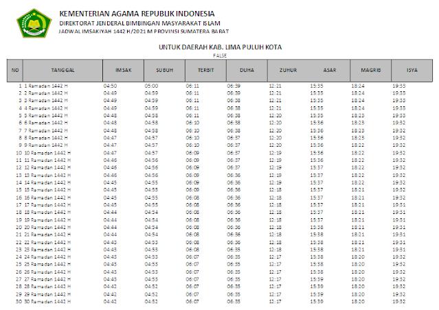 Jadwal Imsakiyah Ramadhan 1442 H Kabupaten Lima Puluh Kota, Sumatera Barat