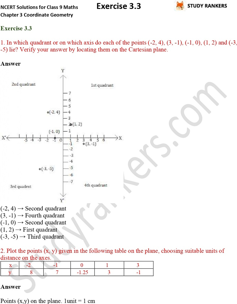 NCERT Solutions for Class 9 Maths Chapter 3 Coordinate Geometry Exercise 3.3 Part 1