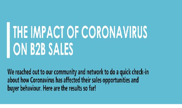 The Impact Of Coronavirus On B2B Sales #infographic