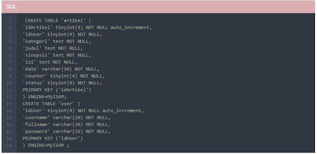 Langkah - Langkah Membuat Web CMS Sendiri berupa Source Codenya
