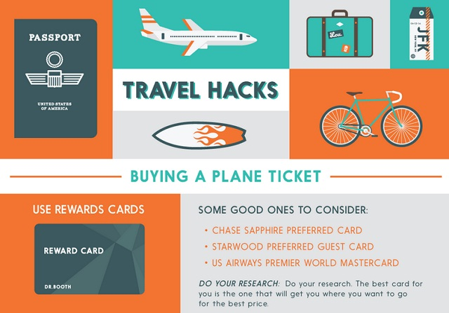 Image: Travel Hacks