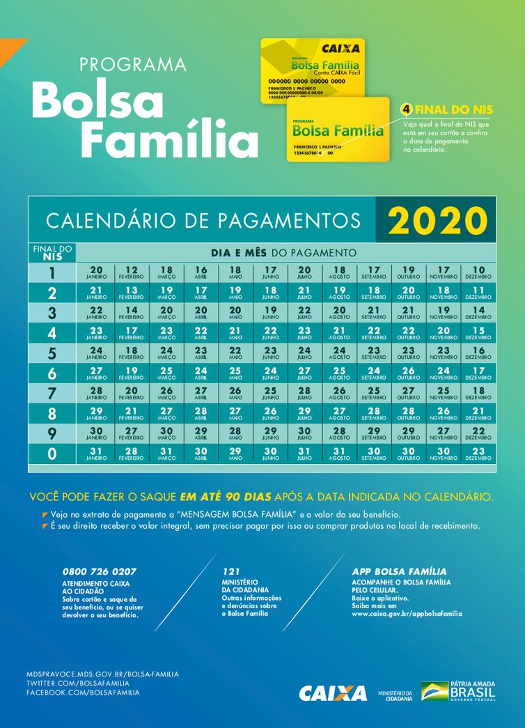 Calendário Bolsa familia 2020 - São Vicente FM