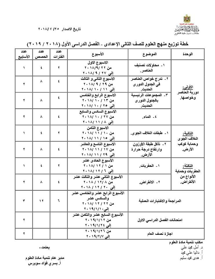 توزيع منهج العلوم للصف الثالث الإعدادى لعام 2021