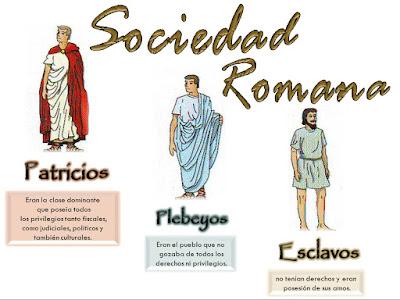 El Imperio Romano, Lex, Roma Antigua, Los Plebeyos romanos, Los esclavos en Roma, Estructura de Clases en el Imperio Romano, Clases Sociales en el Imperio Romano