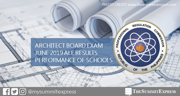 ALE Performance of Schools: June 2019 Architect board exam result