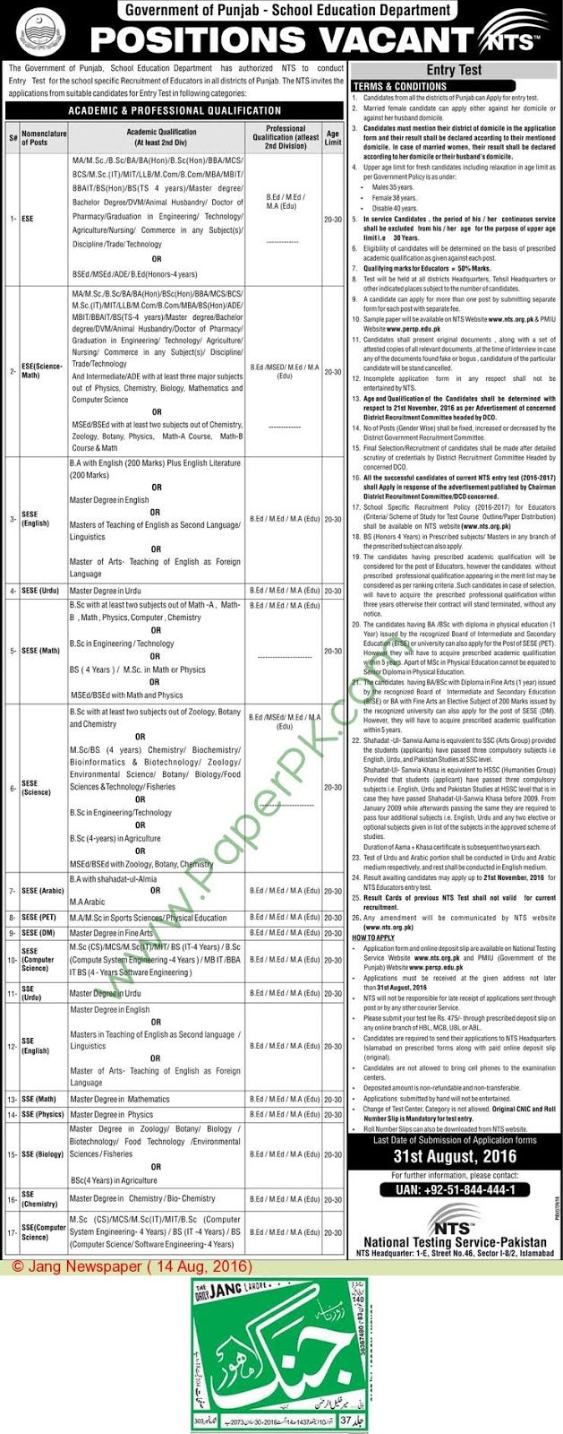 Government Of Punjab School Education Department Islamabad Jobs