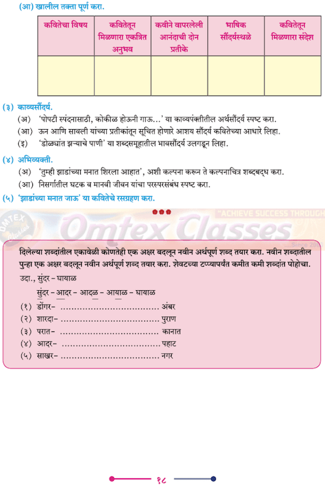 Chapter 1 - झाडांच्या मनात जाऊ Balbharati solutions for Marathi