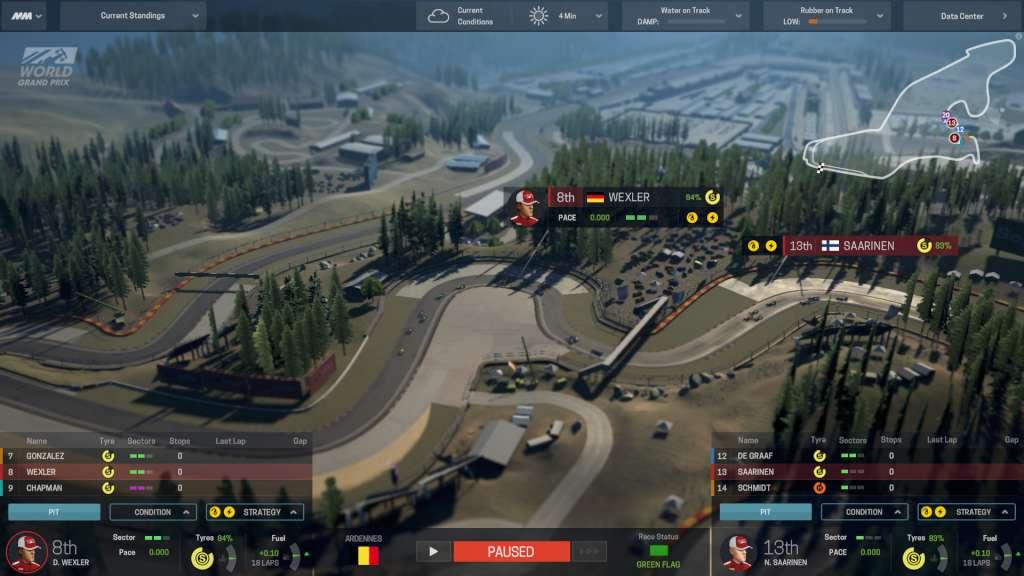 تحميل لعبة مدرب الفورملا Motorsport Manager