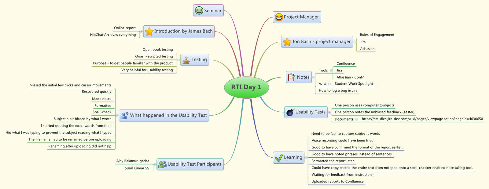 Enjoy testing: RTI 2012 - Day 1 - Usability Testing