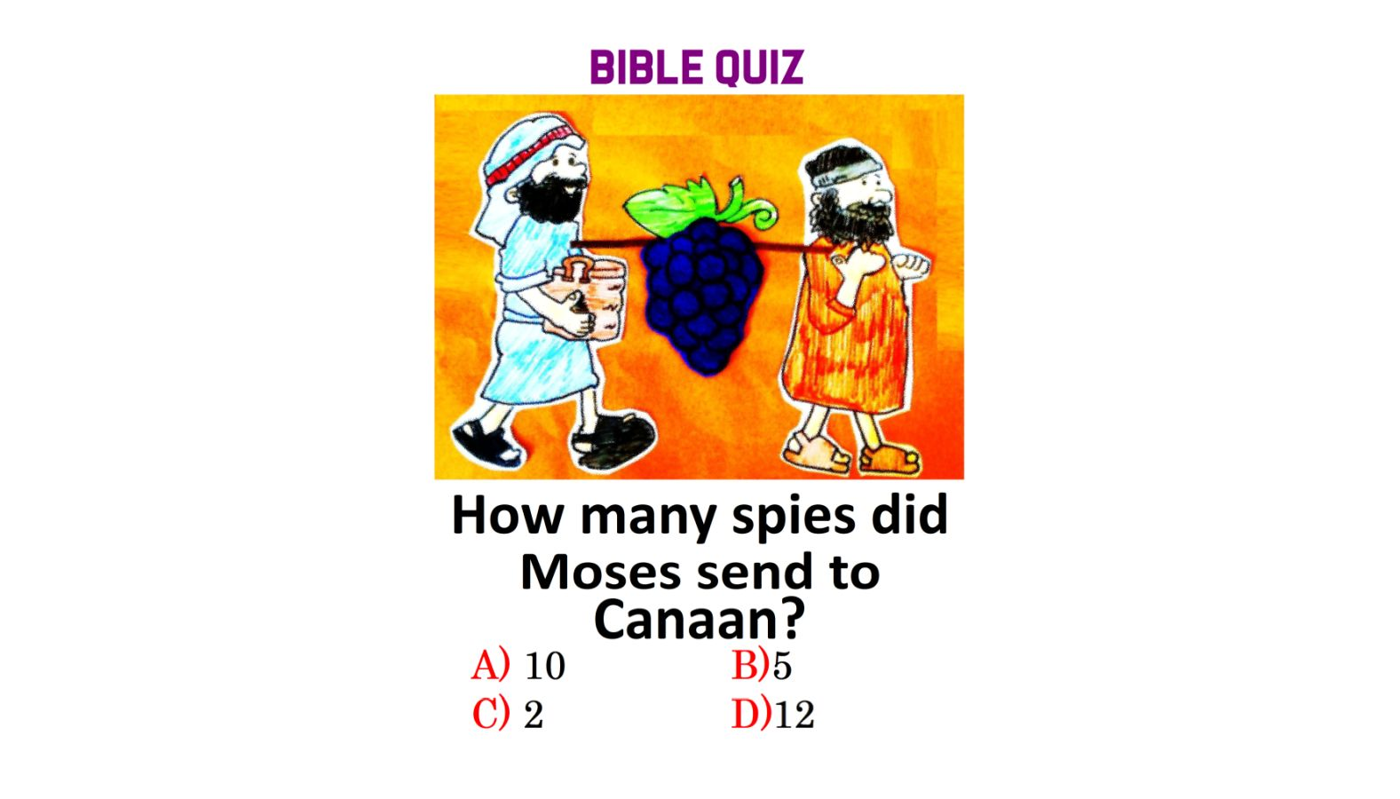 How Many Spies Did Moses Send To Canaan