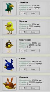 птицы для заработка