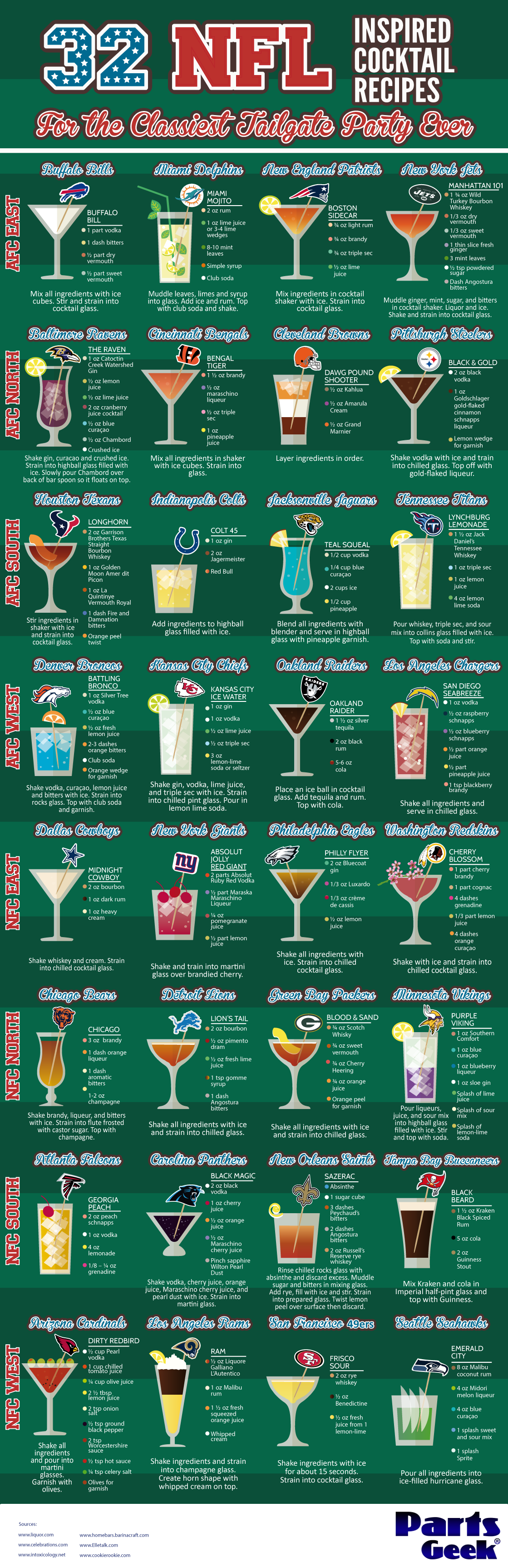 32 NFL Inspired Cocktail Recipes #infographic