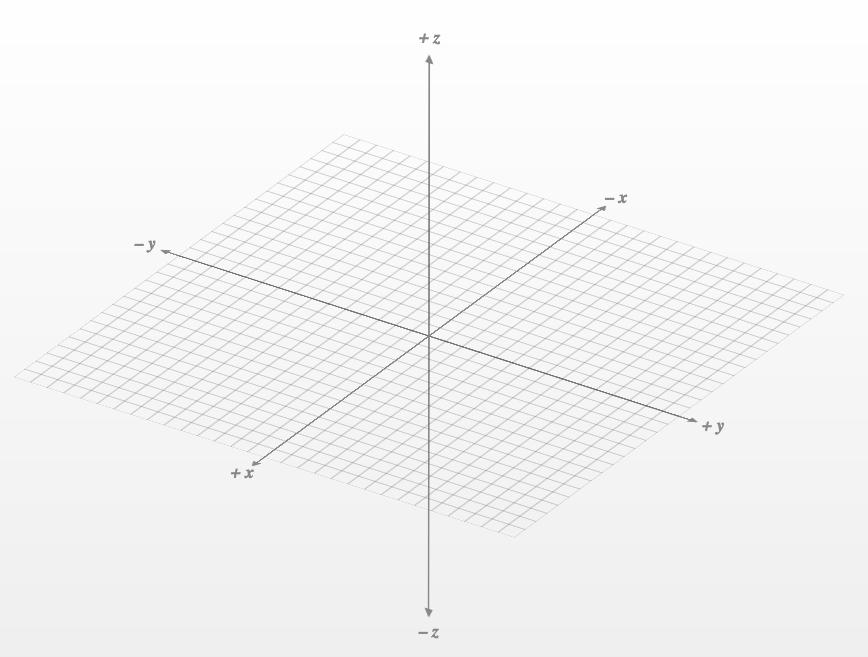 I Teach Math....: 3 Dimensional Graphing