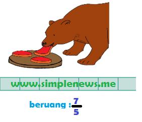 Bagian daging yang dimakan beruang adalah 7 per 15 www.simplenews.me