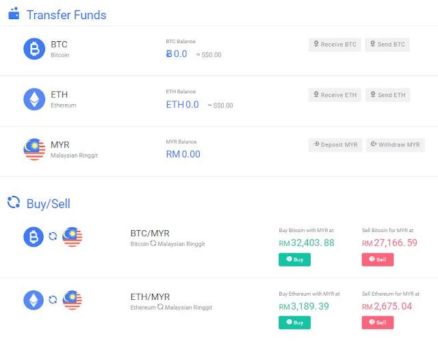 cara menggunakan menjual bitcoin di coinhako