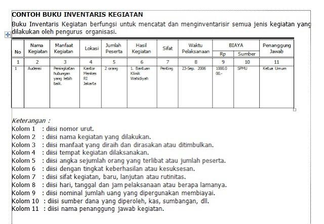 contoh Buku Inventaris Kegiatan Badan Pembina kanak-Kanak Wahidiyah