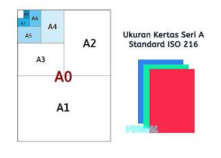 Ukuran Kertas Seri A (A0, A1, A2, A3, A4, A5, A6, A7, A8, A9, A10) Lengkap