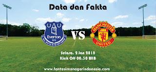 Data dan Fakta Fantasy Premier League Everton vs Manchester United Fantasi Manager Indonesia