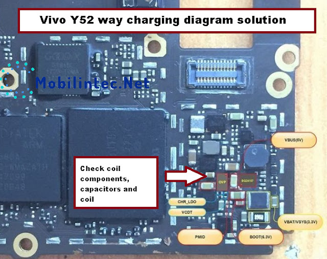 Repair Solution Android Vivo Y52 Charging Problem