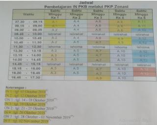 Contoh Jadwal Diklat PKP Berbasis Zonasi 2019, https://foldersekolahku.blogspot.com