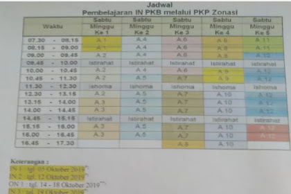 Download Kumpulan LK (Lembar Kerja) Diklat PKB Melalui PKP Berbasis Zonasi Kelas Tinggi/Atas SD Tahun 2019
