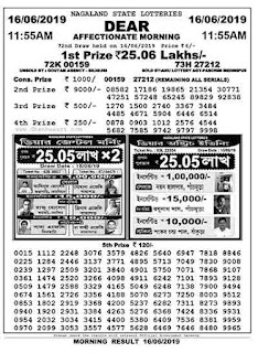 West Bengal State Lottery Old Result 11am