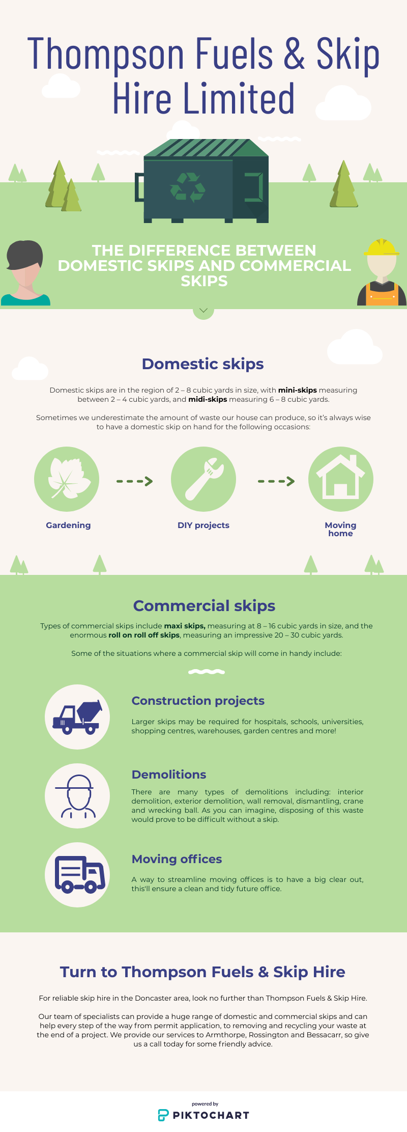 The Difference Between Domestic Skips and Commercial Skips #infographic