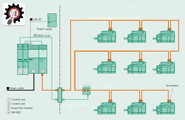 Diagram of multimotor Drive