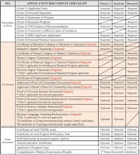 beasiswa kgsp, beasiswa korea, beasiswa pemerintah korea, KGSP, beasiswa korea full, beasiswa korea s2, beasiswa korea s3