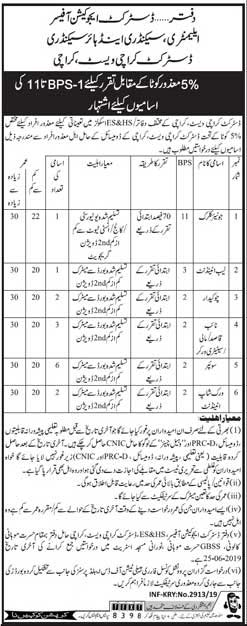 Jobs in Karachi Sindh