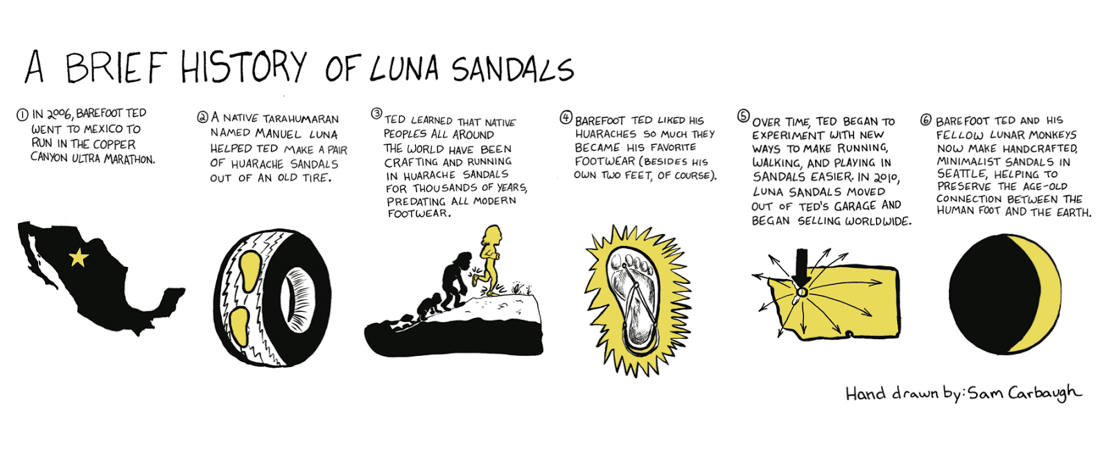 6d2bb7aab839 Since the beginning Luna has wanted to a tire tread sandal. At first they  thought using recycled tire was the answer but after some research they  found out ...