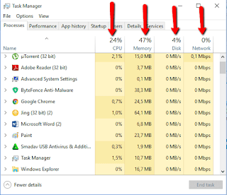 Kurangi aplikasi yang membutuhkan sumber daya tinggi agar kinerja Windows tidak lambat