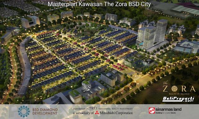 masterplan kawasan the zora bsd city