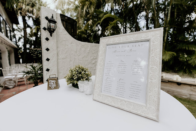 Detail shot of seating assignment The Manor on St Lucie Crescent Wedding captured by Stuart Wedding Photographer Heather Houghton Photography