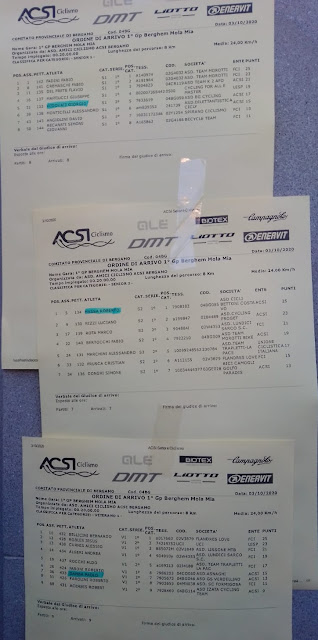Clasificación categorías SE1/SE2/VE1 carrera Alzano Lombardo - Monte di Nese 2020