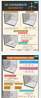 Mathematics 3D flash card