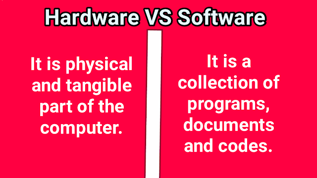 difference between definitions of hardware and software