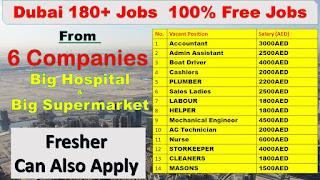 Dubai jobs, Dubai company jobs, Dubai hospital jobs, Dubai supermarket jobs, Supermarket jobs in dubai 2020, Dubai free jobs, Free jobs in UAE, DUBAI latest jobs,